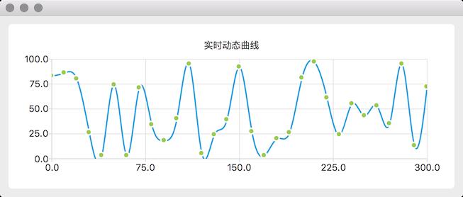 使用QChart 显示实时动态曲线| 公孙二狗